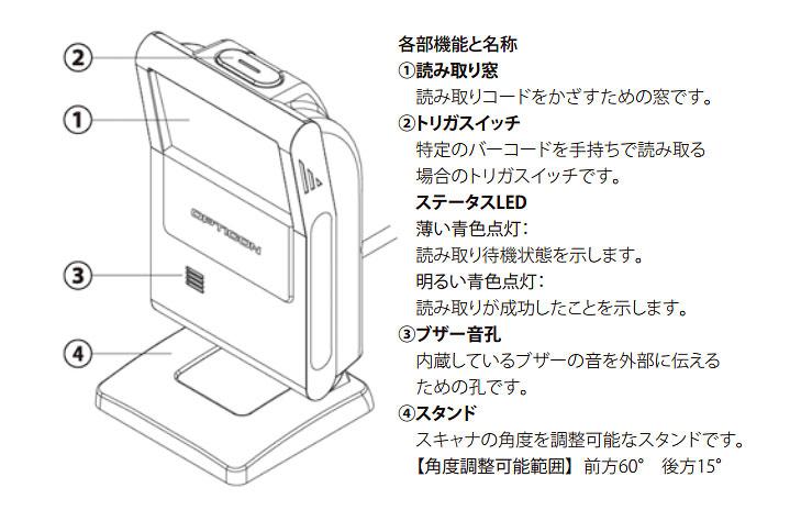 M-10 各部機能と名称