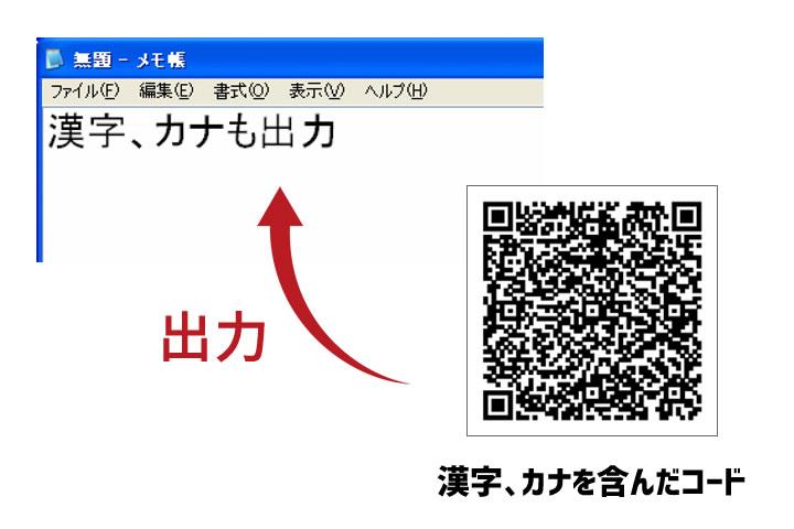 NLV-3101 漢字 / カナ出力(USB HID)