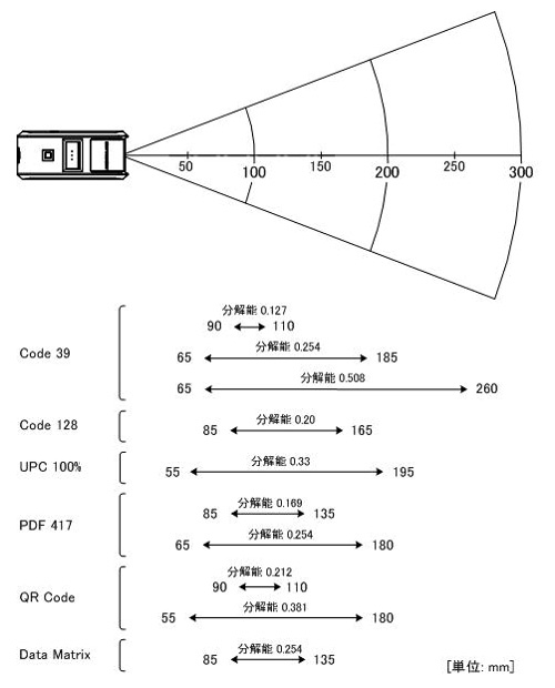 OPN-3002i