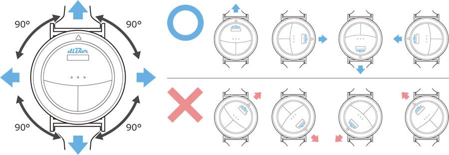 腕時計型バーコードリーダ ダイバーウォッチ diBar Watch スキャン位置は4方向に固定可能