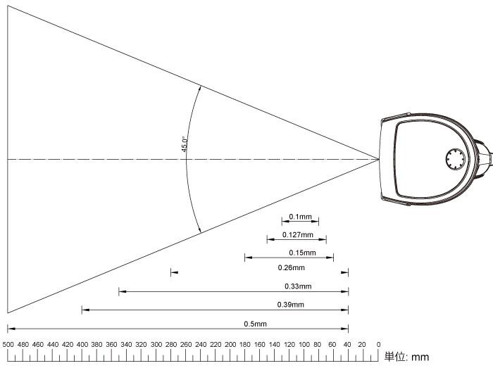コードレスロングレンジCCDリーダ バーコードリーダー SG600BT-BLK-R