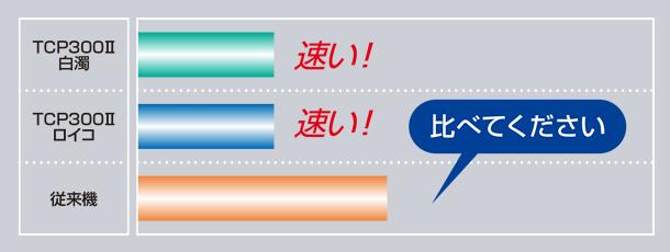 リライトカードリーダ・ライタ TCP300IIZUN JP