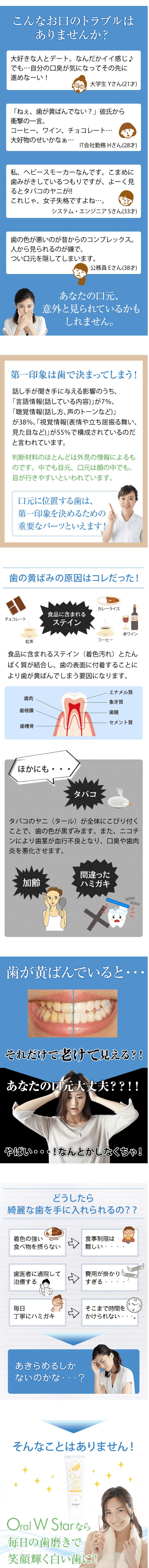 こんなお口のトラブルありませんか?第一印象は歯で決まってしまう。歯の黄ばみの原因はこれだ