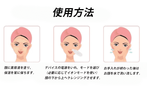 使用方法。顔に美容液を塗り、保湿を常に保ちます。