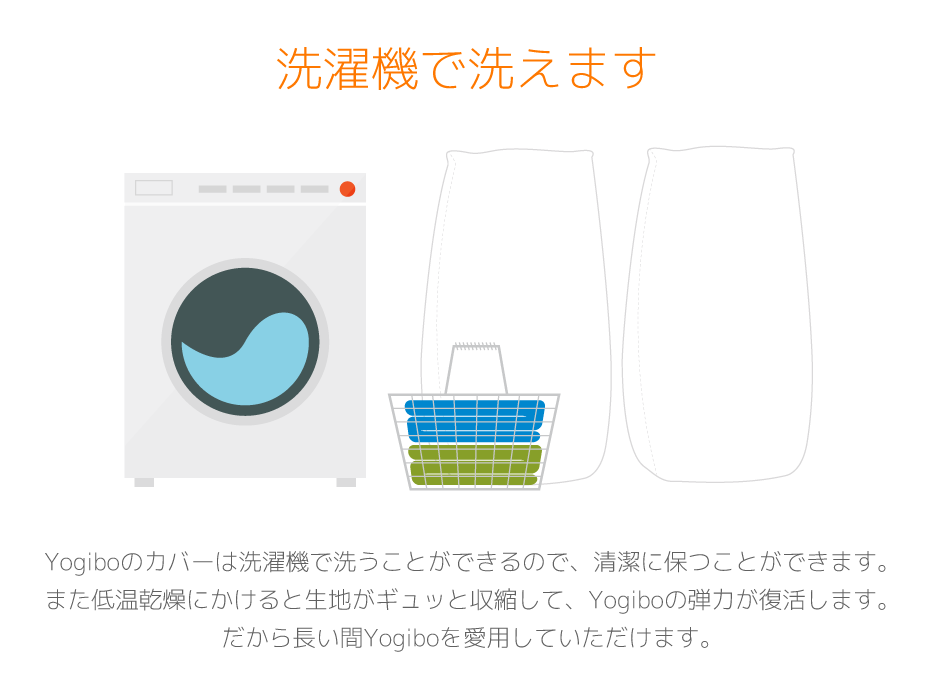 カバーは洗濯機で洗うことができるので、清潔に保てます。また低温乾燥にかけると生地がギュッと収縮して、Yogiboの弾力が復活します。だから長い間Yogiboを愛用していただけます。