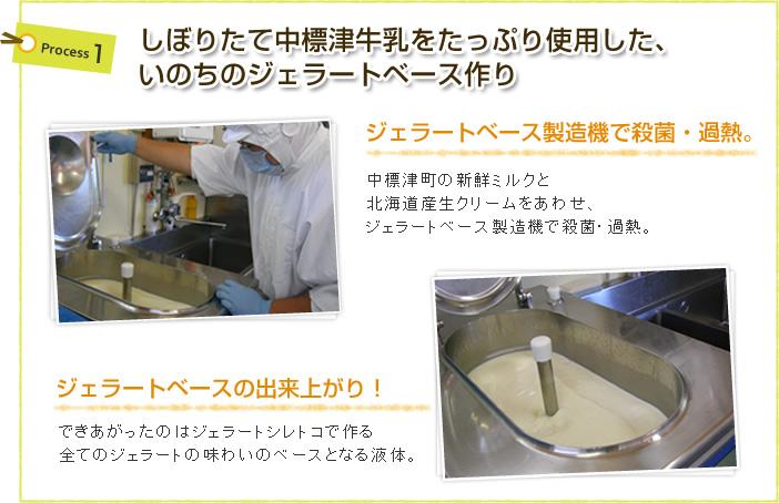 しぼりたて中標津牛乳をたっぷり使用した、いのちのジェラートベース作り