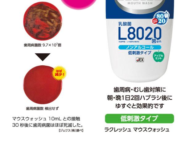 L8020乳酸菌の優れた歯周病菌への効果