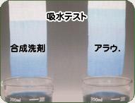 吸水テスト