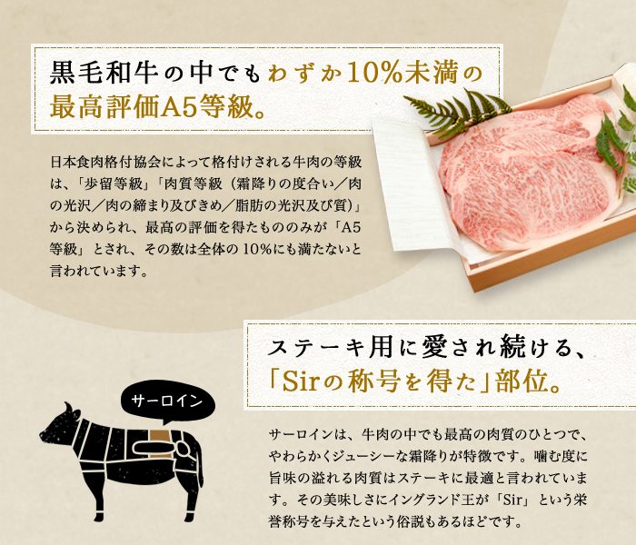 黒毛和牛の中でもわずか10%未満の最高評価A5等級。ステーキ用に愛され続ける「Sirの称号を得た」部位