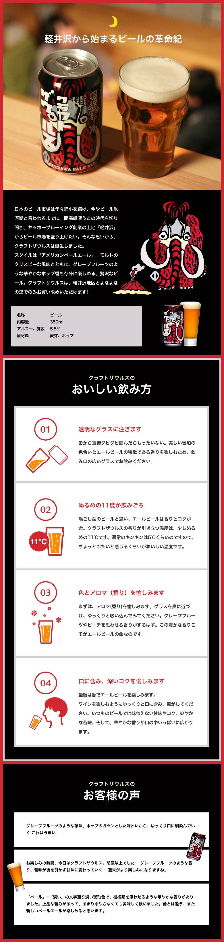 軽井沢ビールクラフトザウルスペールエール 商品説明