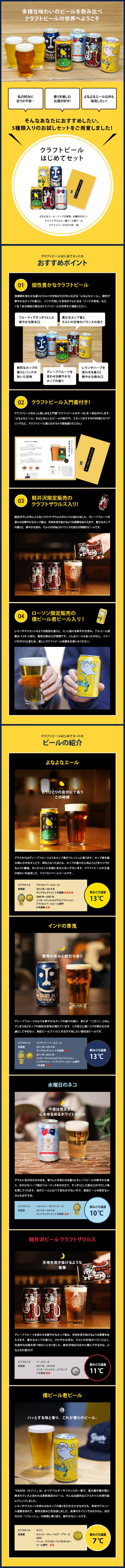クラフトビールはじめてセット 商品説明
