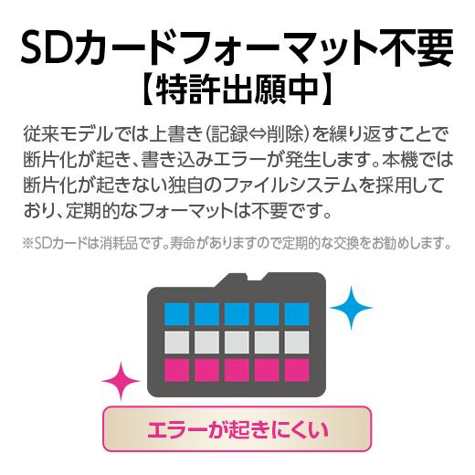 SDカードフォーマット不要